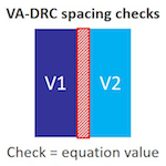 Voltage-aware DRC featured image