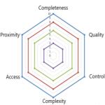 FeatIm-spiral-methodology-bug-hunt