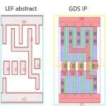 LEF abstract vs GDS