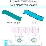 Silicon Photonics - Verification - featim - sep21
