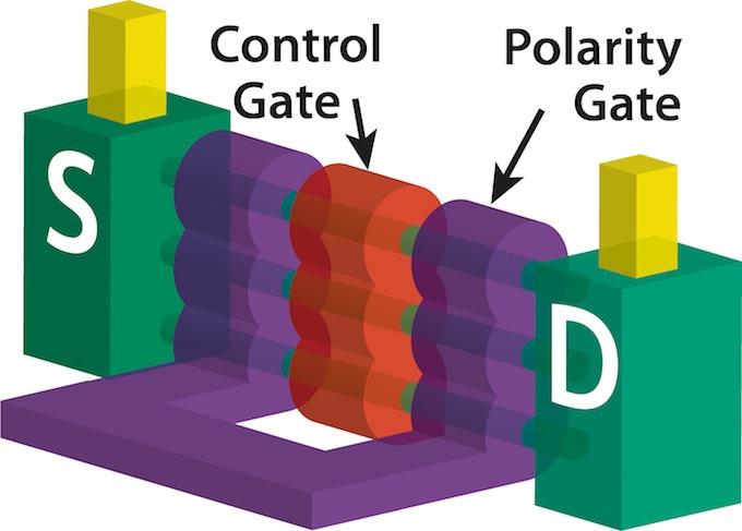 Ambipolar nanowire diagram EPFL IEDM 2012
