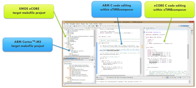 Co-development of code for the ARM core and xCORE (Source: XMOS)
