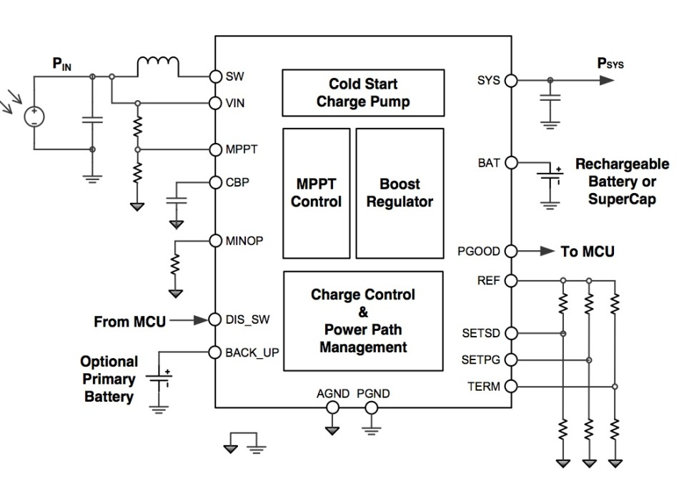 Chip Options Expand For Iot Energy Harvesting Power Converters