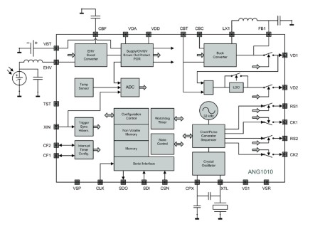 Block diagram of the Anagear ANG1010