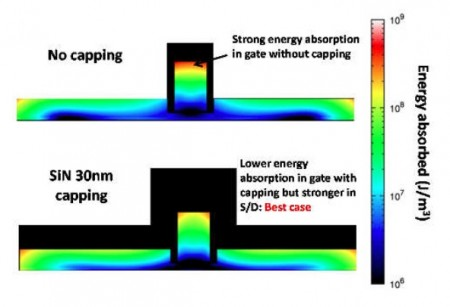 CEA-Leti's capping layer distributes heat from laser annealing more effectively