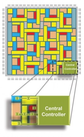 A central power controller communicates with local agents in each grain