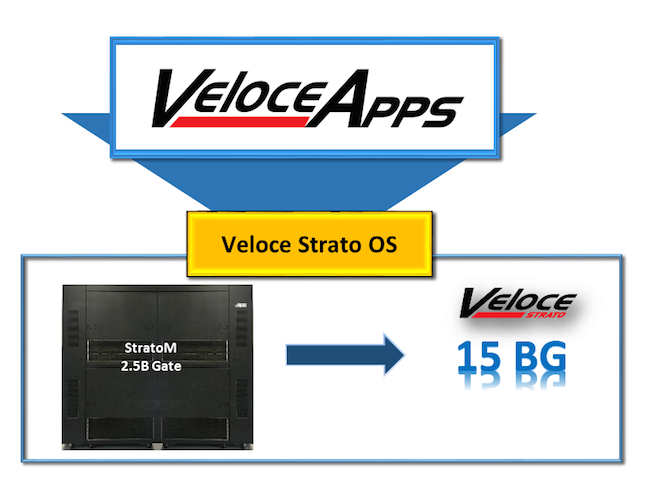 The Veloce Strato emulator infrastructure from hardware to apps (Mentor Graphics)