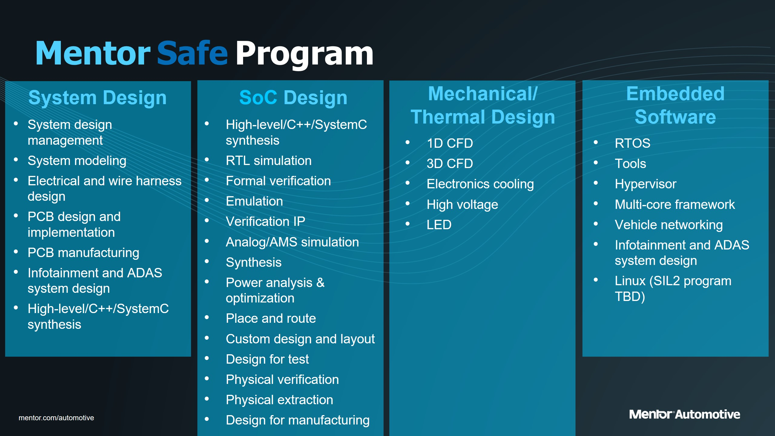 Mentor Safe reduces the documentation burden in ISO 26262