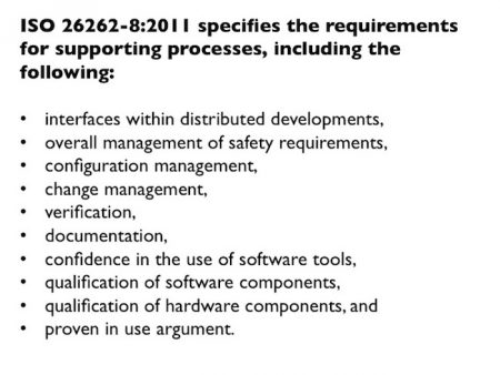 Figure 2. The scope of ISO 26262 Part 8 (ISO)