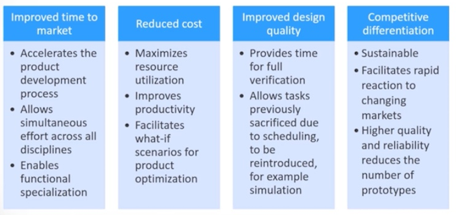 The benefits of concurrent engineering (Mentor - A Siemens Business)