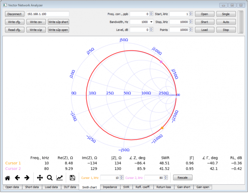 FPGA powers custom RF tests on low-cost module
