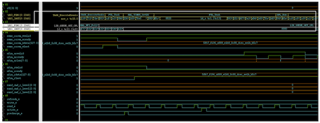 Figure 11. The waveform of the CPU trace capability can show assembly code, function names and hardware signals (Starblaze)