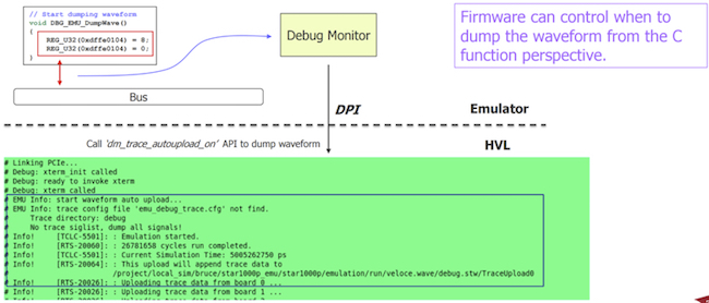 Figure 9. : The firmware calls API functions to display current SSD controller simulation time, to start, stop or pause the run, and to dump waveforms (Starblaze)