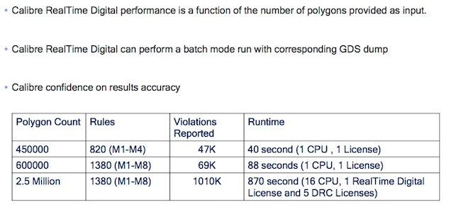 Figure 2. Calibre RealTime Digital performance/accuracy (Qualcomm)