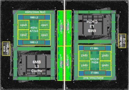 TSMC multichip module using internal LIPINCON interfaces