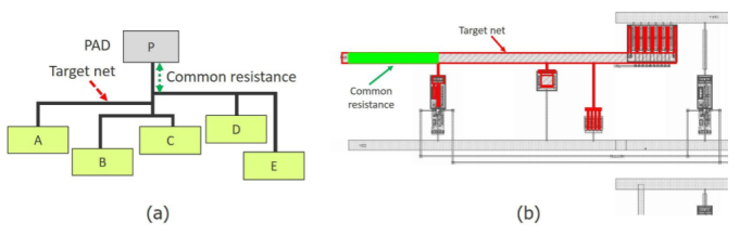 Design reliability - common resistance - examples