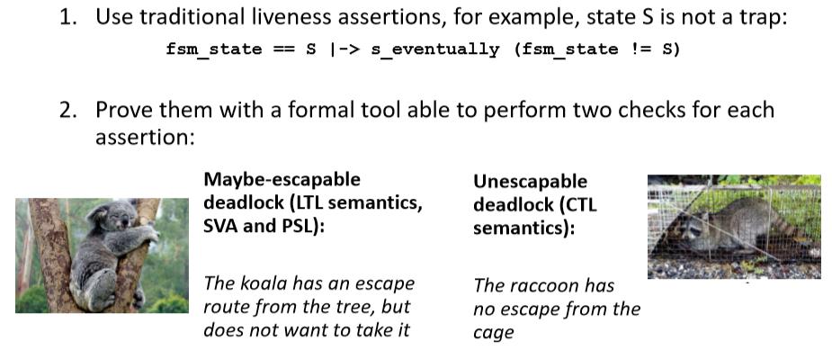 Figure 1. Formal-based deadlock detection checks (Arm/Mentor/DAC)