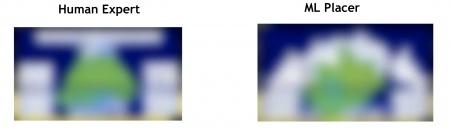 Though blurred, Google's manual and AI placements show distinct differences