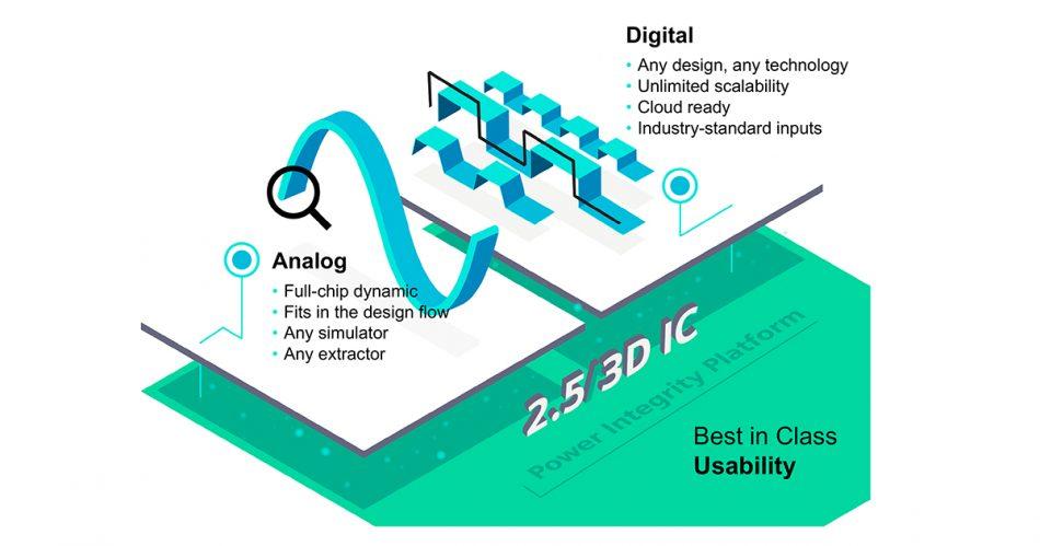 Figure 2. mPower Analog and Digital in profile (Siemens EDA)